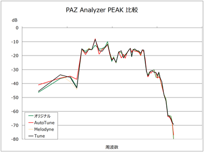 analyzer_peak.png