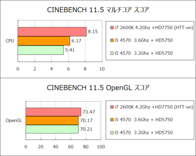 cinebench_4570.png